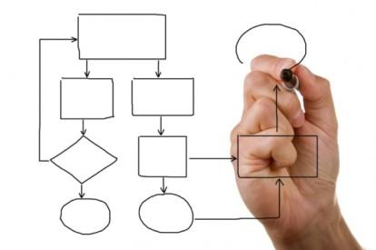 map the communication